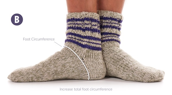 Parts of a Sock - Foot Circumference