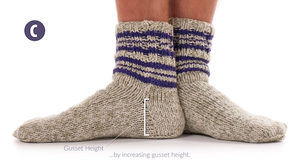Parts of a Sock - Gusset Height