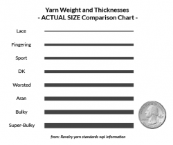 Yarn Weights and Thicknesses ACTUAL SIZE Comparison Chart sm
